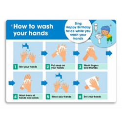 "Durus Wall Sign ""How To Wash Hands"" 225x300mm"